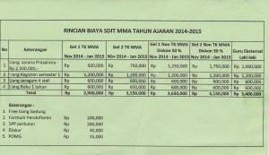Rincian biaya MMA ta 2014-2015
